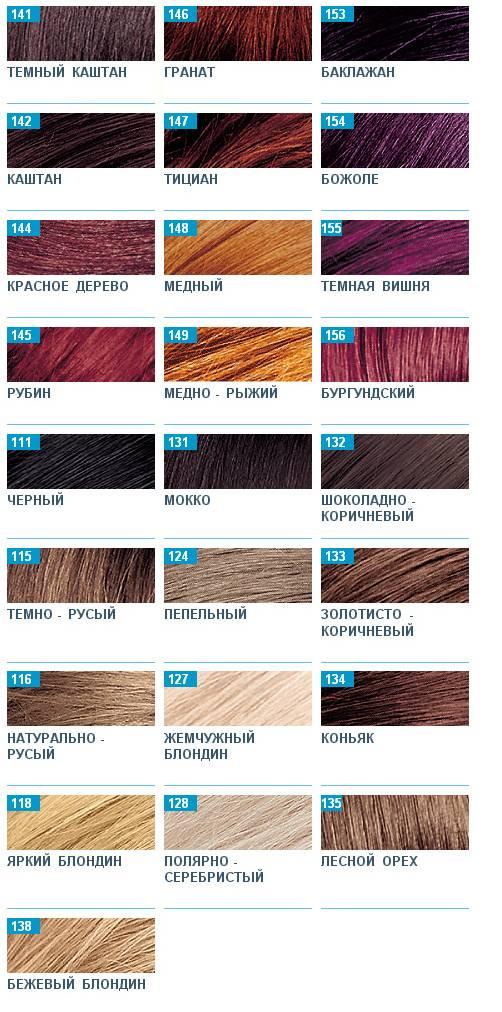 палитра тонов красок для волос
